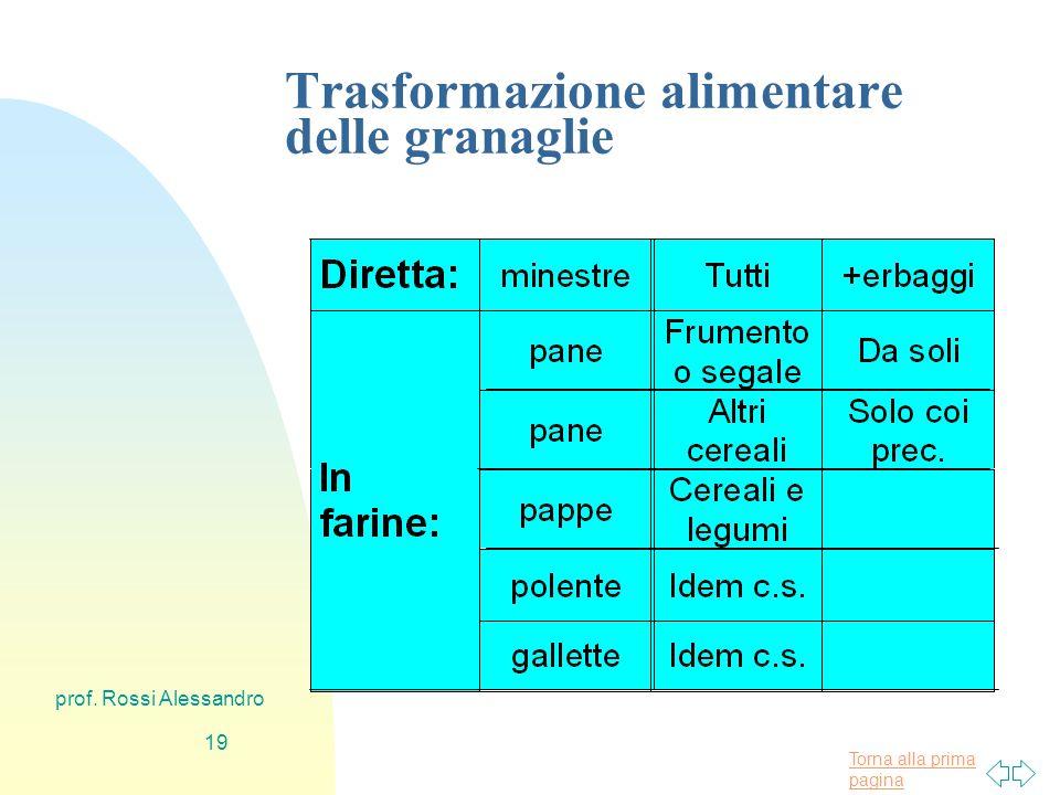 Torna alla prima pagina prof. Rossi Alessandro 18 … segue...