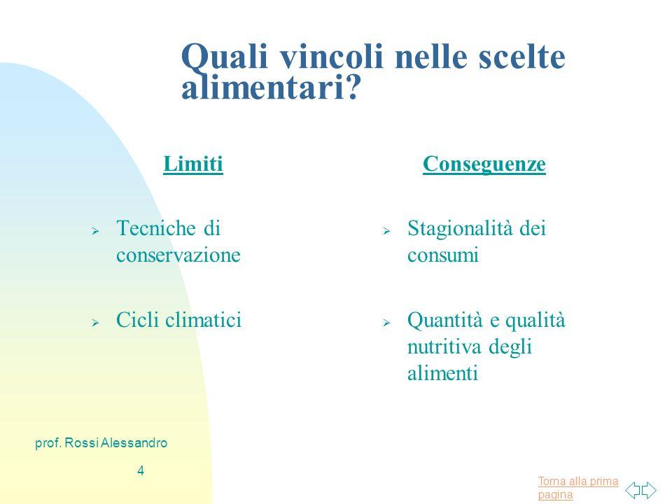 Torna alla prima pagina prof.Rossi Alessandro 4 Quali vincoli nelle scelte alimentari.