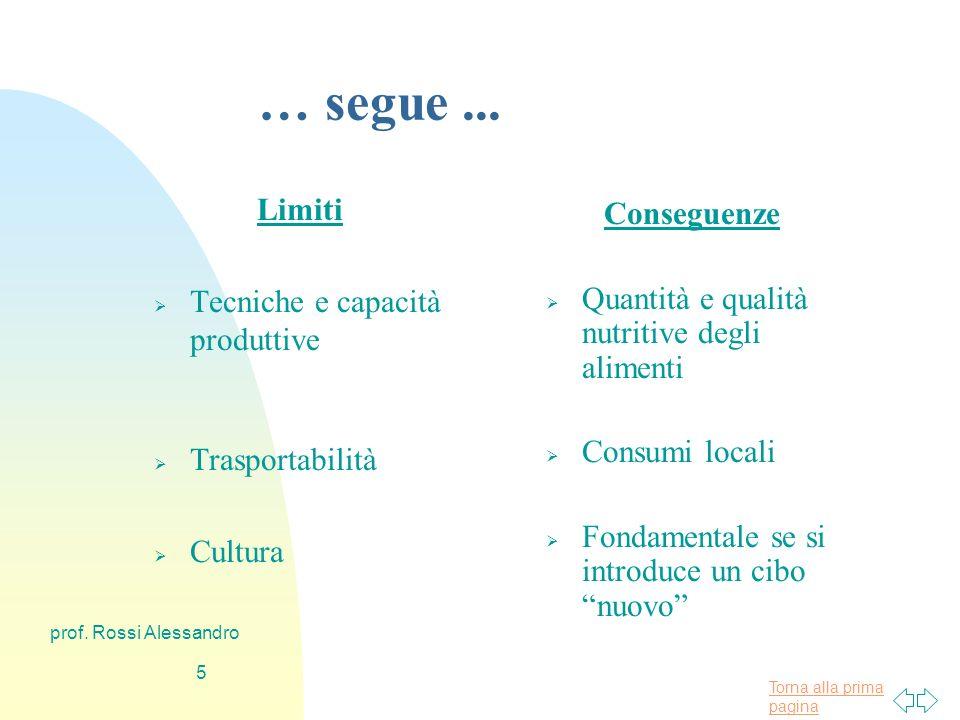 Torna alla prima pagina prof. Rossi Alessandro 4 Quali vincoli nelle scelte alimentari.