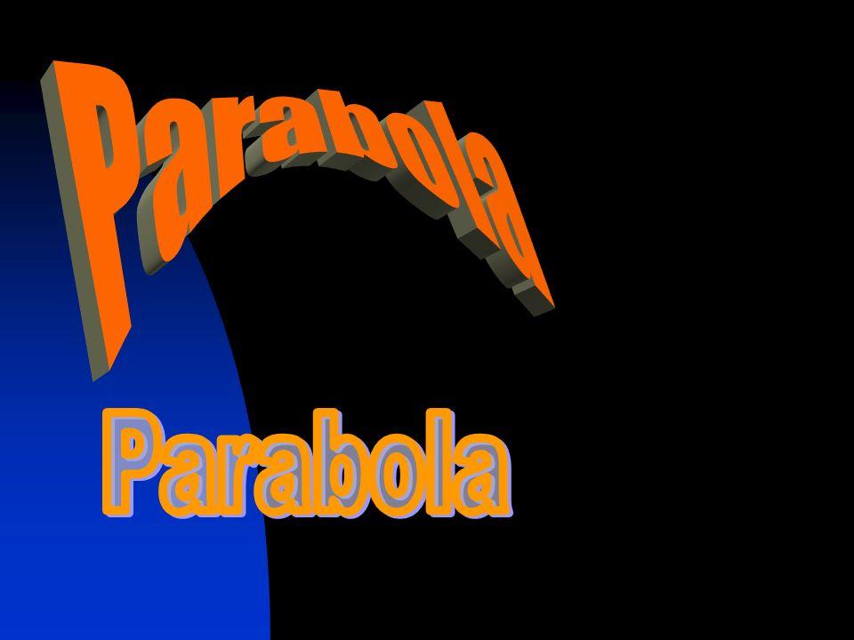 Consideriamo infine il sistema : Risolviamolo graficamente La parabola e l asse x si toccano e quindi hanno un punto in comune.