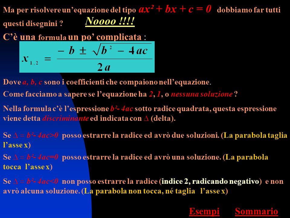 Consideriamo infine il sistema : Risolviamolo graficamente La parabola e l asse x si toccano e quindi hanno un punto in comune. A( 1, 0) Algebricament