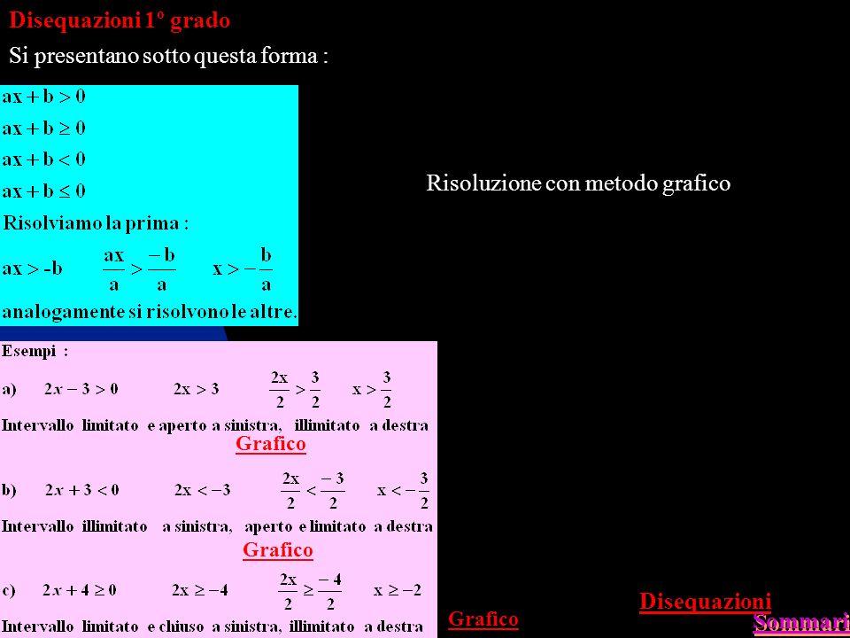 Definizione Una disequazione è disuguaglianza tra due espressioni algebriche con una quantità incognita. Risolvere una disequazione significa trovare