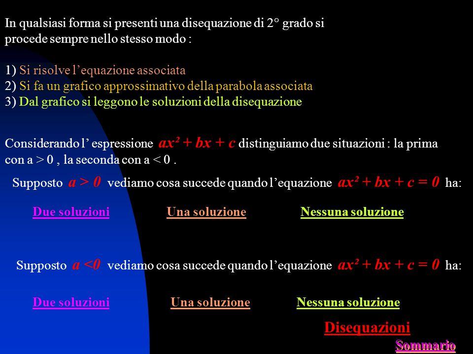 Disequazioni 2º grado Si presentano sotto questa forma : L espressione ax² + bx + c labbiamo già incontrata. y = ax² + bx + c è una parabola ax² + bx
