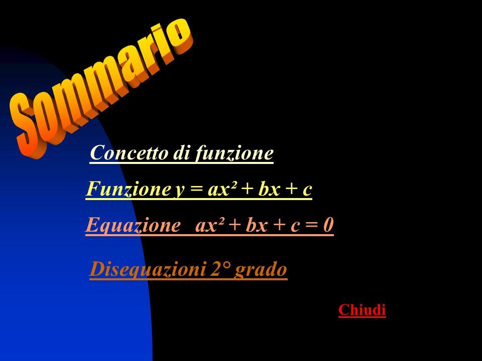 Ipotesi : a 0) Ne consegue che : la parabola è rivolta verso il basso taglia lasse x in due punti Soluzioni per ax² + bx + c < 0 ax² + bx + c > 0 Un solo intervallo limitato e aperto da ambo i lati ax² + bx + c < =0 ax² + bx + c >= 0 Scelta Sommario
