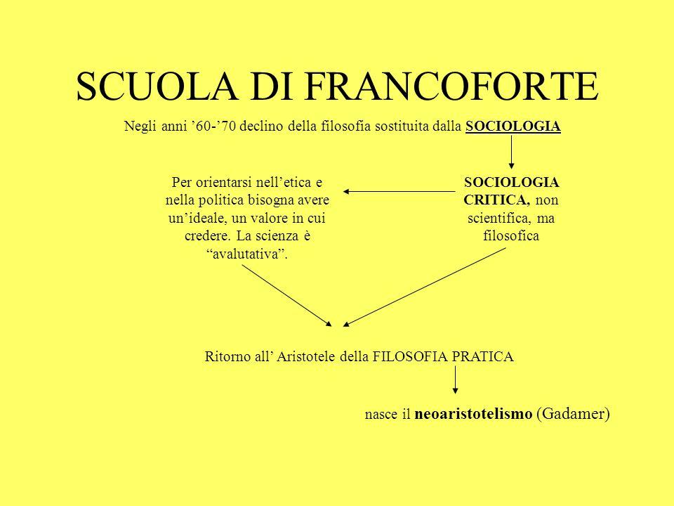 SCUOLA DI FRANCOFORTE SOCIOLOGIA Negli anni 60-70 declino della filosofia sostituita dalla SOCIOLOGIA SOCIOLOGIA CRITICA, non scientifica, ma filosofi
