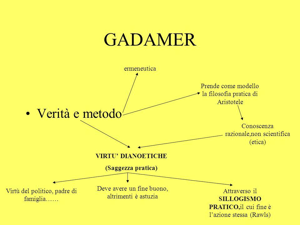 GADAMER Verità e metodo ermeneutica Prende come modello la filosofia pratica di Aristotele Conoscenza razionale,non scientifica (etica) VIRTU DIANOETI