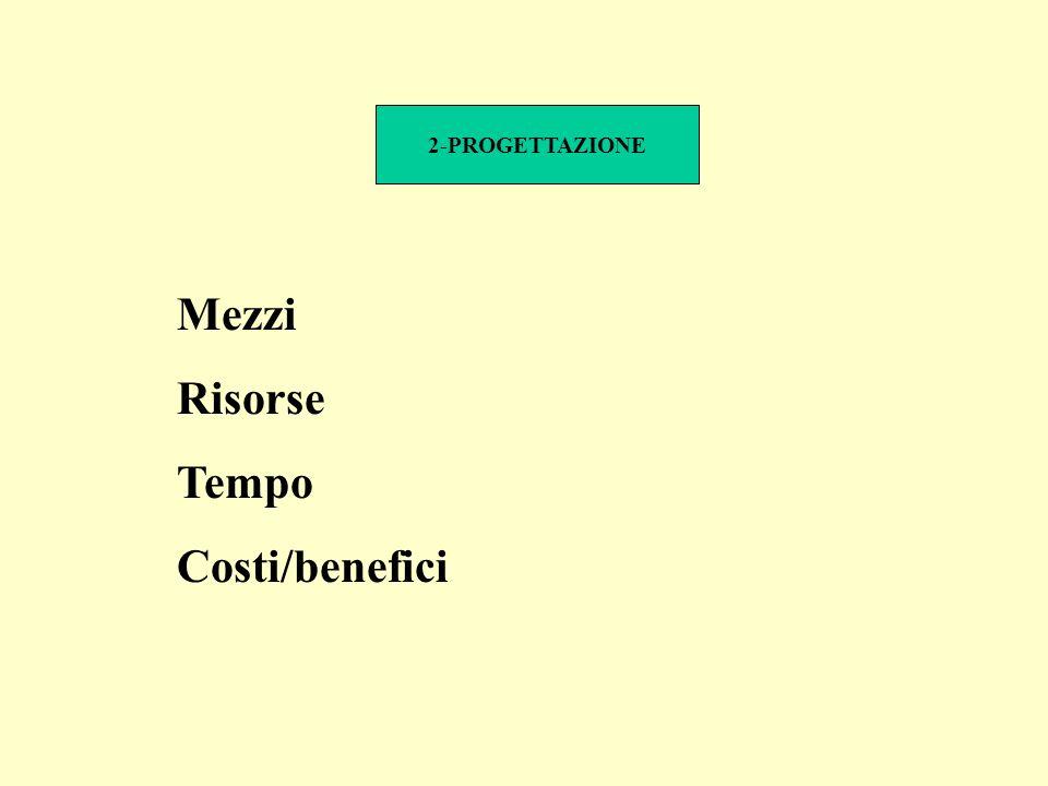2-PROGETTAZIONE Mezzi Risorse Tempo Costi/benefici