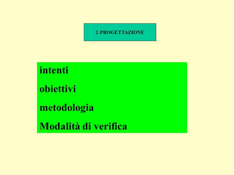 2-PROGETTAZIONE intenti obiettivi metodologia Modalità di verifica