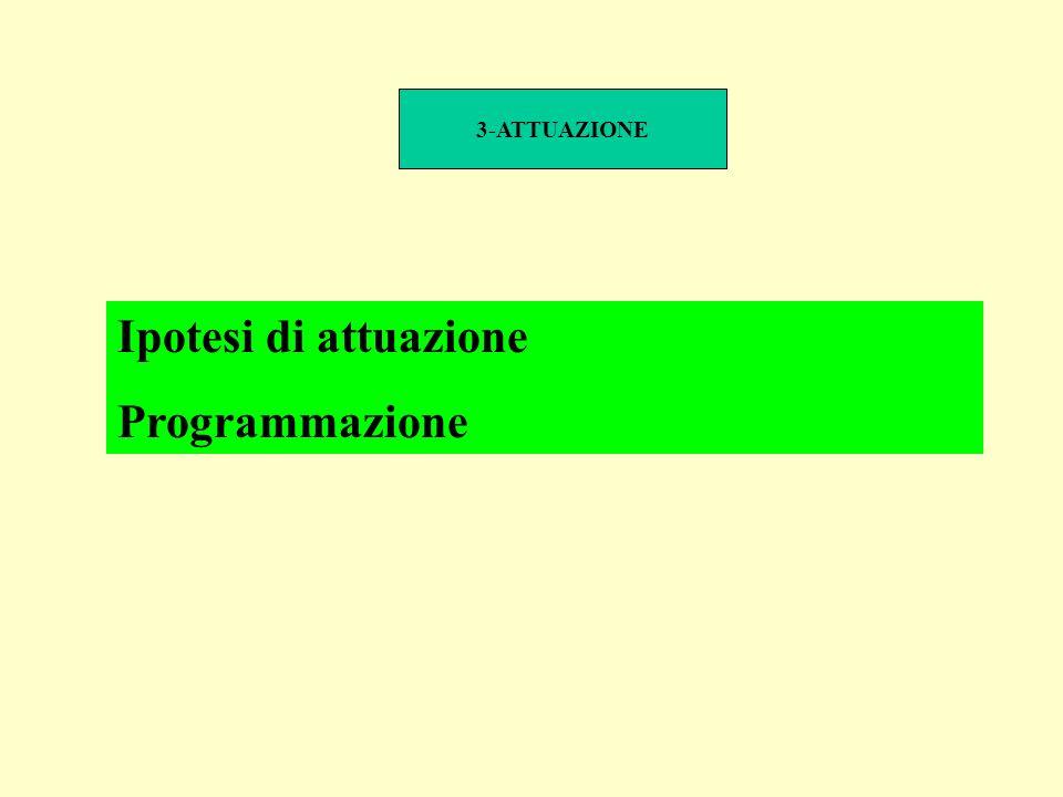 3-ATTUAZIONE Ipotesi di attuazione Programmazione