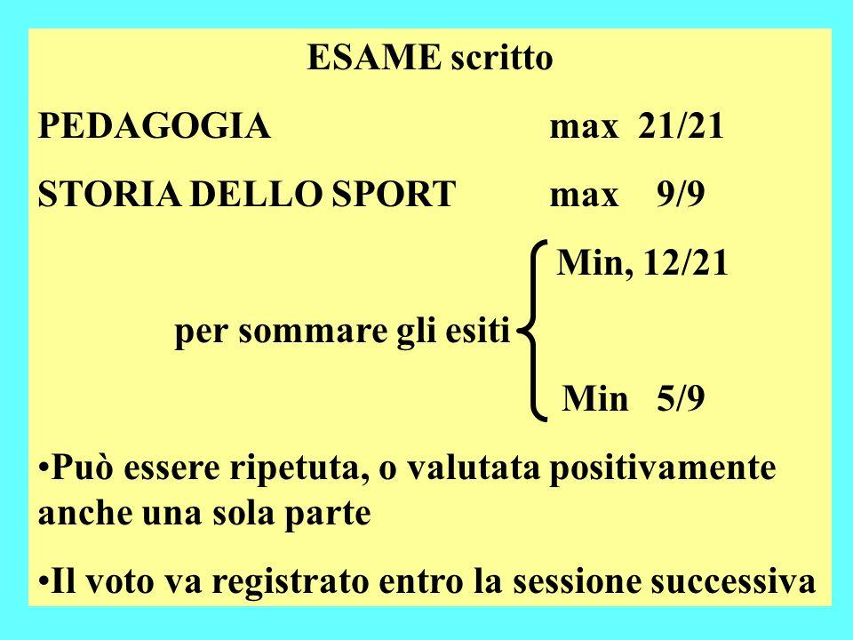 ESAME scritto PEDAGOGIA max 21/21 STORIA DELLO SPORT max 9/9 Min, 12/21 per sommare gli esiti Min 5/9 Può essere ripetuta, o valutata positivamente anche una sola parte Il voto va registrato entro la sessione successiva
