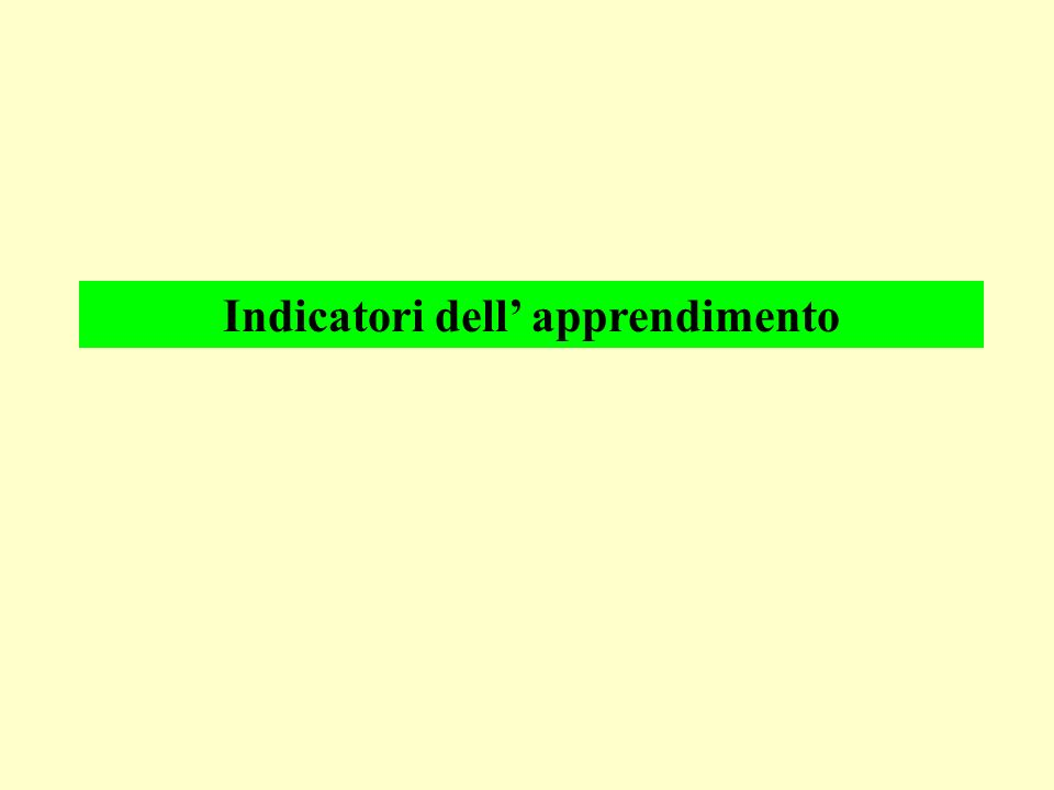 Indicatori dell apprendimento