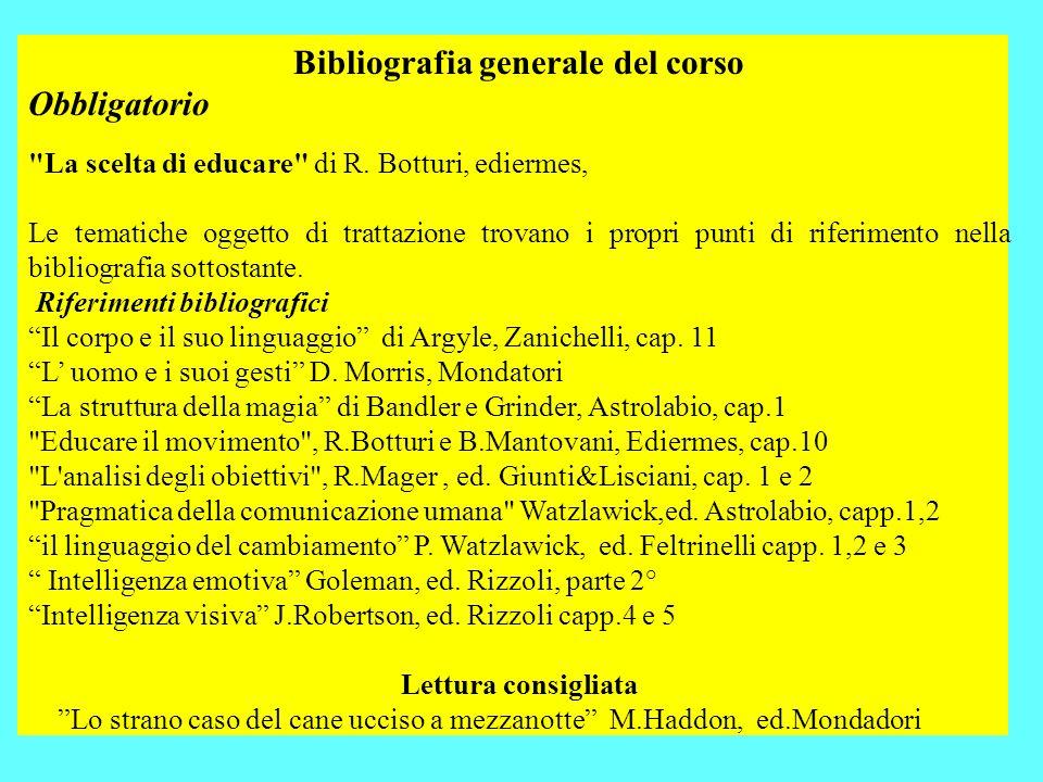 Bibliografia generale del corso Obbligatorio La scelta di educare di R.