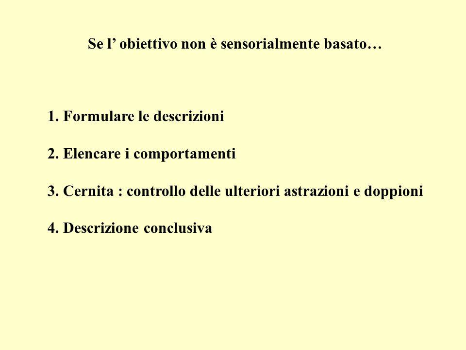 1. Formulare le descrizioni 2. Elencare i comportamenti 3.