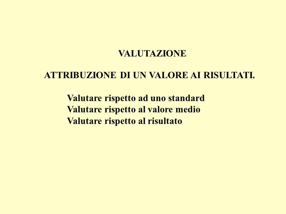 VALUTAZIONE ATTRIBUZIONE DI UN VALORE AI RISULTATI.