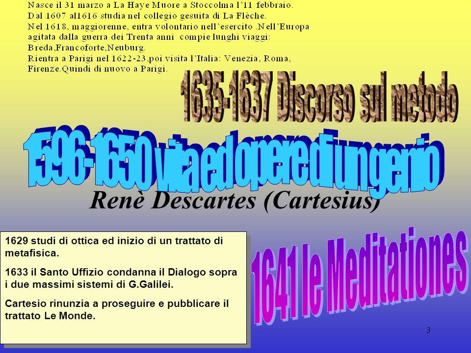 3 1 Renè Descartes (Cartesius) 1629 studi di ottica ed inizio di un trattato di metafisica.