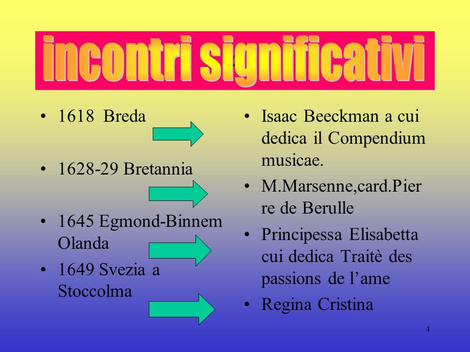 4 4 1618 Breda 1628-29 Bretannia 1645 Egmond-Binnem Olanda 1649 Svezia a Stoccolma Isaac Beeckman a cui dedica il Compendium musicae.