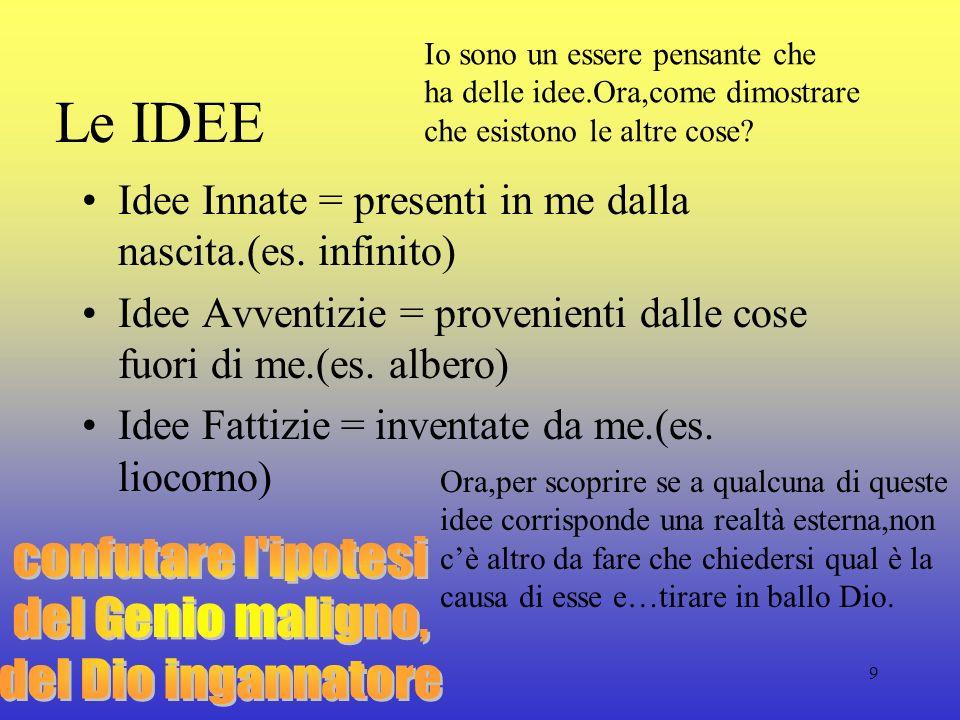 9 Le IDEE Idee Innate = presenti in me dalla nascita.(es.