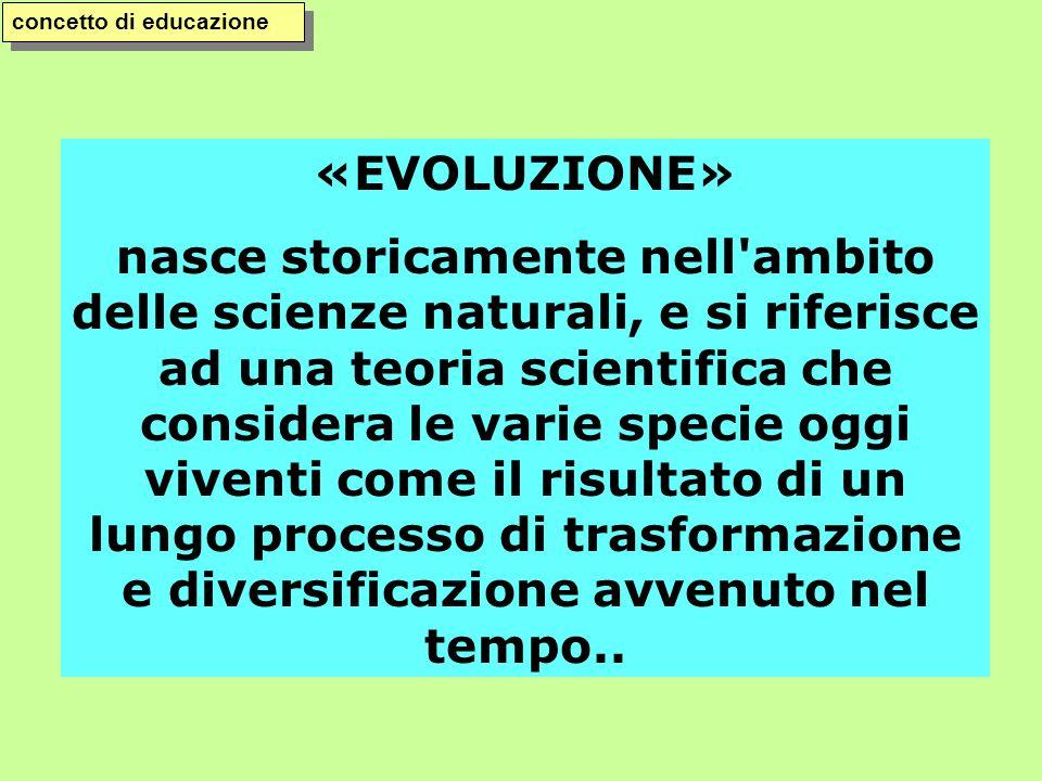 concetto di educazione «EVOLUZIONE» nasce storicamente nell'ambito delle scienze naturali, e si riferisce ad una teoria scientifica che considera le v