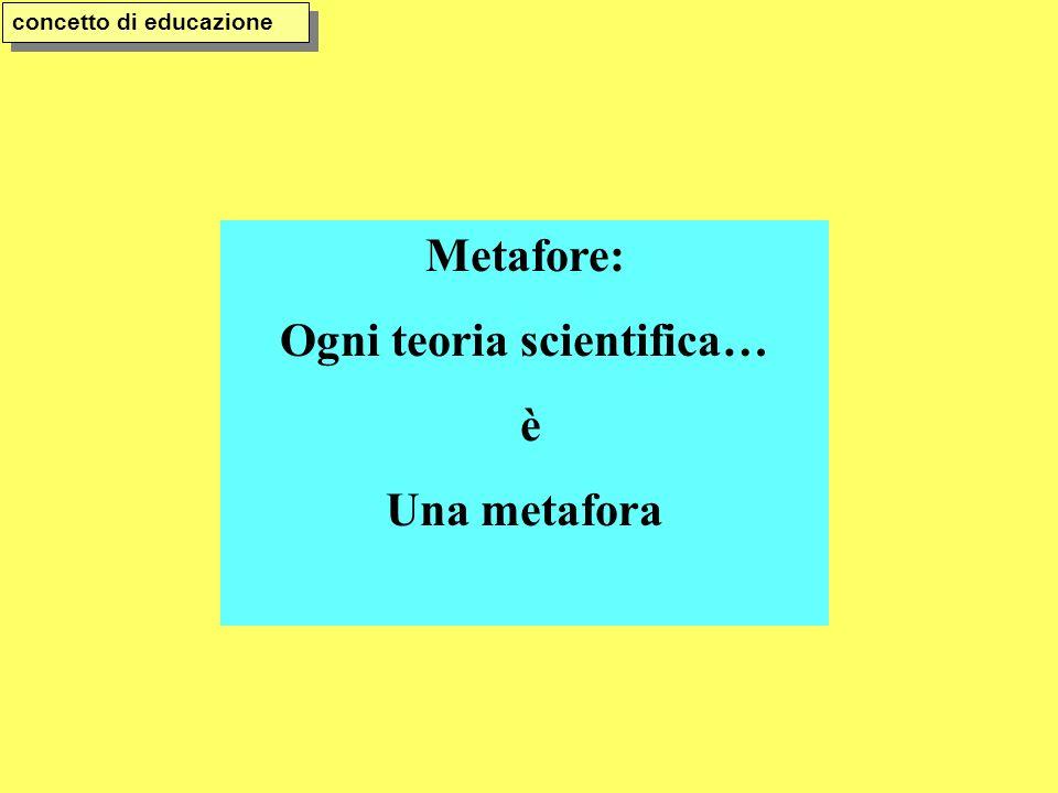 Metafore: Ogni teoria scientifica… è Una metafora concetto di educazione