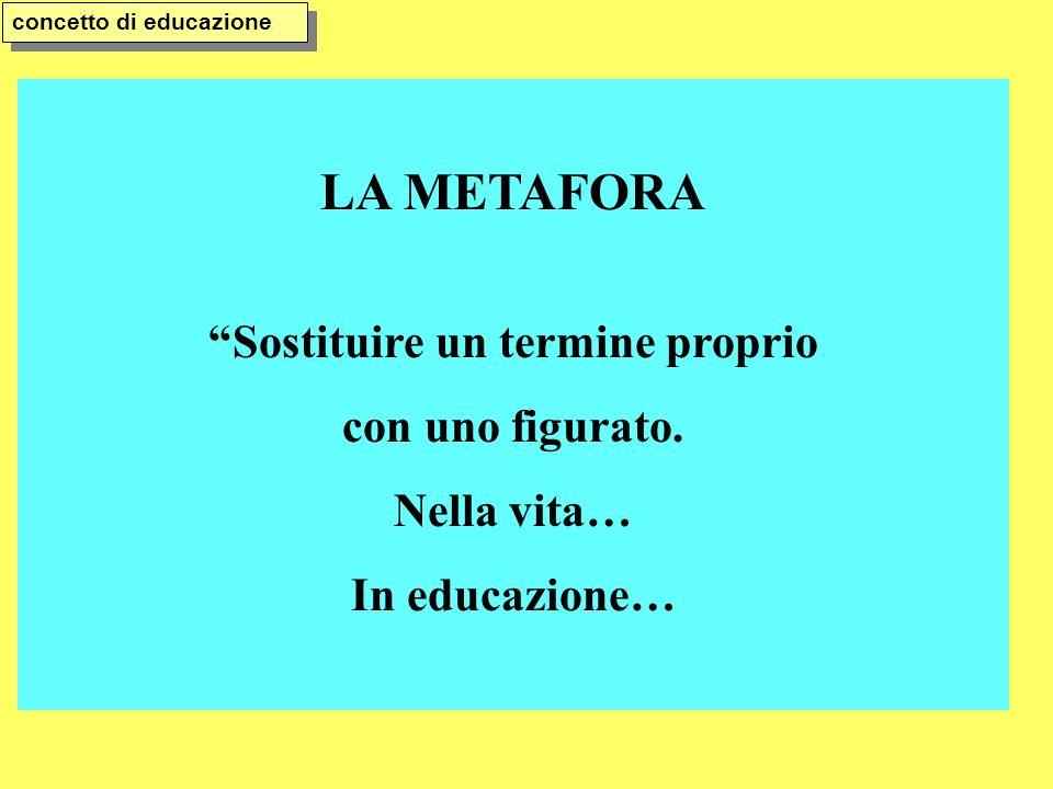 LA METAFORA Sostituire un termine proprio con uno figurato. Nella vita… In educazione… concetto di educazione