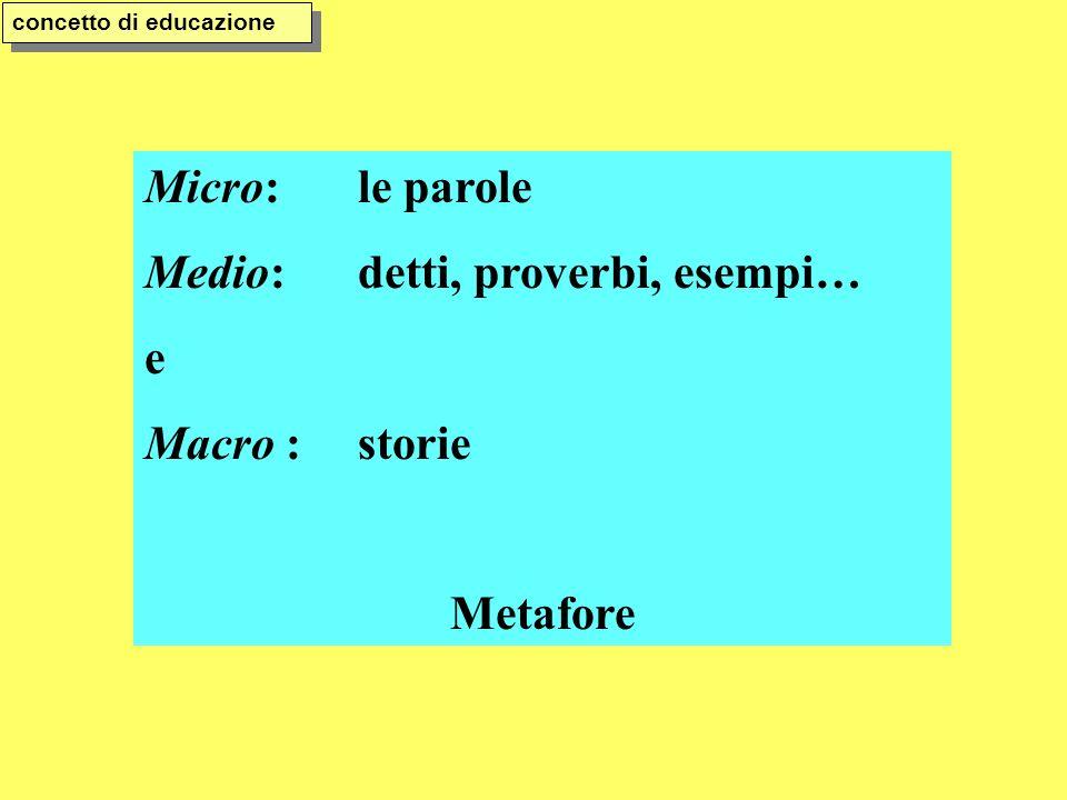 Micro: le parole Medio:detti, proverbi, esempi… e Macro : storie Metafore concetto di educazione