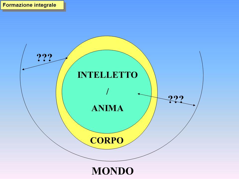 Formazione integrale CORPO INTELLETTO / ANIMA MONDO ???
