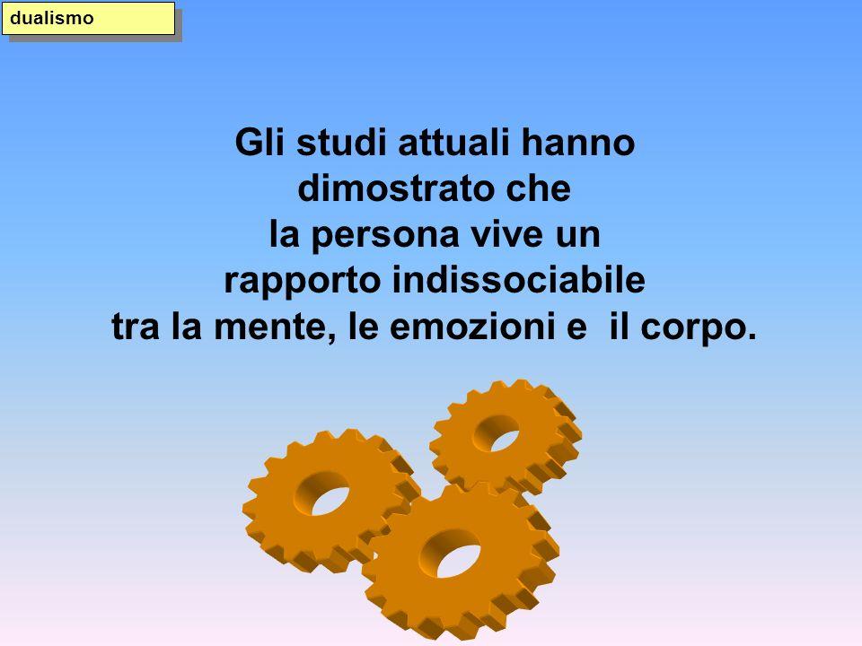 Gli studi attuali hanno dimostrato che la persona vive un rapporto indissociabile tra la mente, le emozioni e il corpo. dualismo