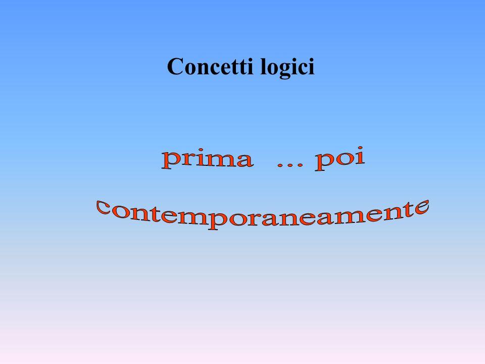 Concetti logici