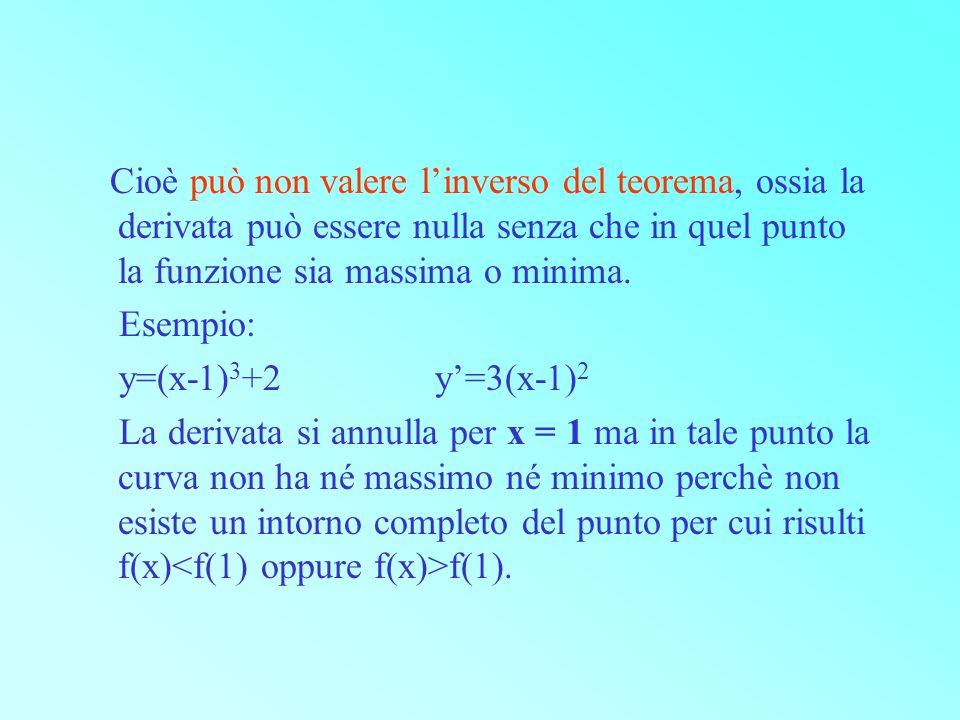 Cioè può non valere linverso del teorema, ossia la derivata può essere nulla senza che in quel punto la funzione sia massima o minima. Esempio: y=(x-1