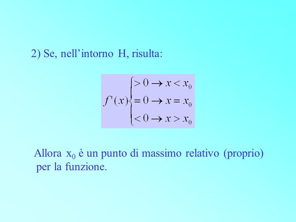 2) Se, nellintorno H, risulta: Allora x 0 è un punto di massimo relativo (proprio) per la funzione.