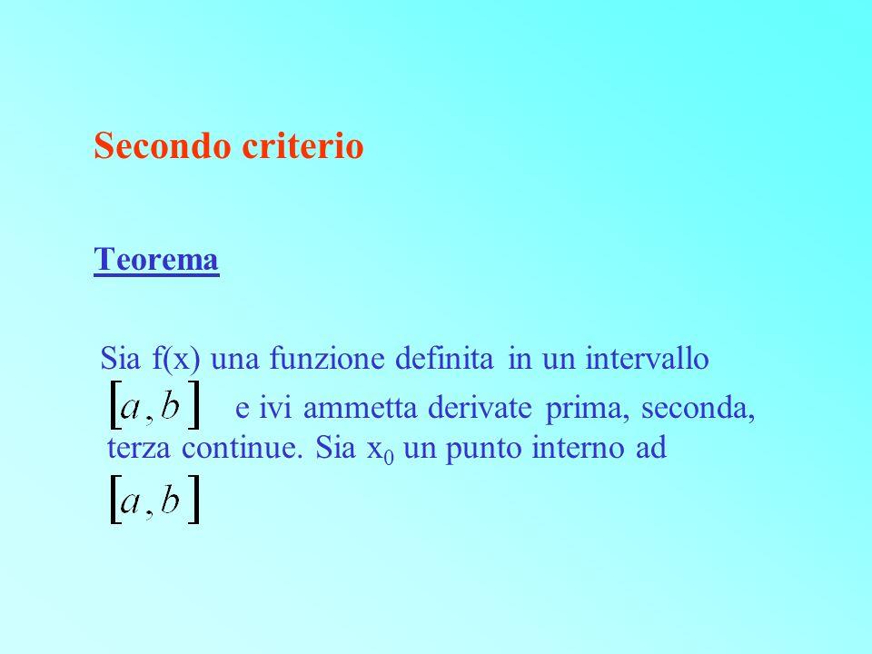 Secondo criterio Teorema Sia f(x) una funzione definita in un intervallo e ivi ammetta derivate prima, seconda, terza continue. Sia x 0 un punto inter