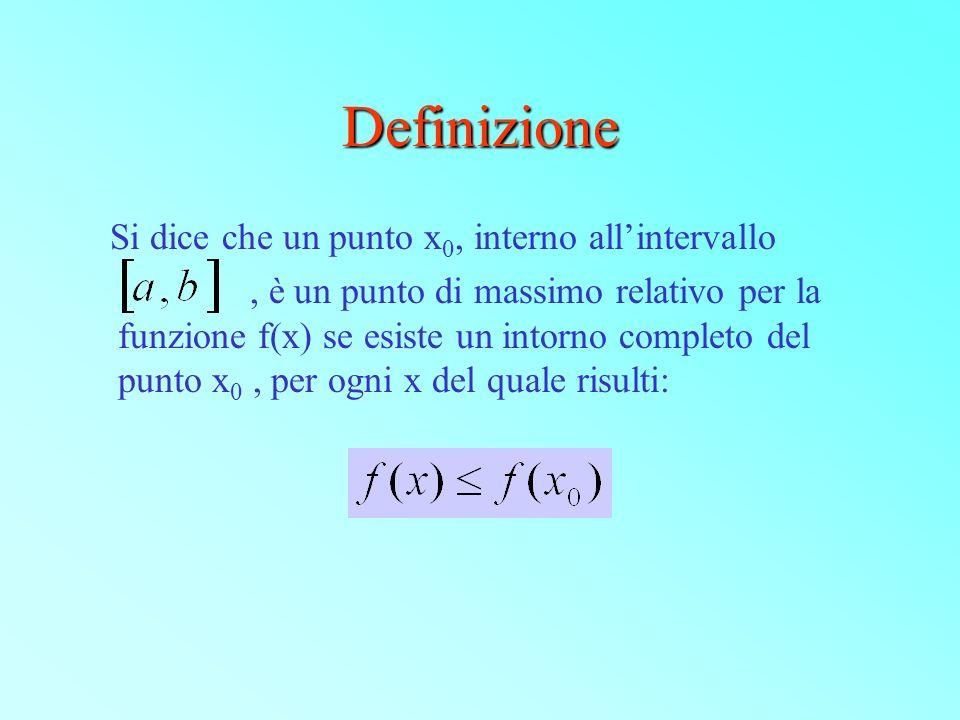Definizione Si dice che un punto x 0, interno allintervallo, è un punto di massimo relativo per la funzione f(x) se esiste un intorno completo del pun