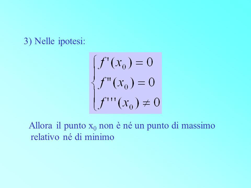 3) Nelle ipotesi: Allora il punto x 0 non è né un punto di massimo relativo né di minimo