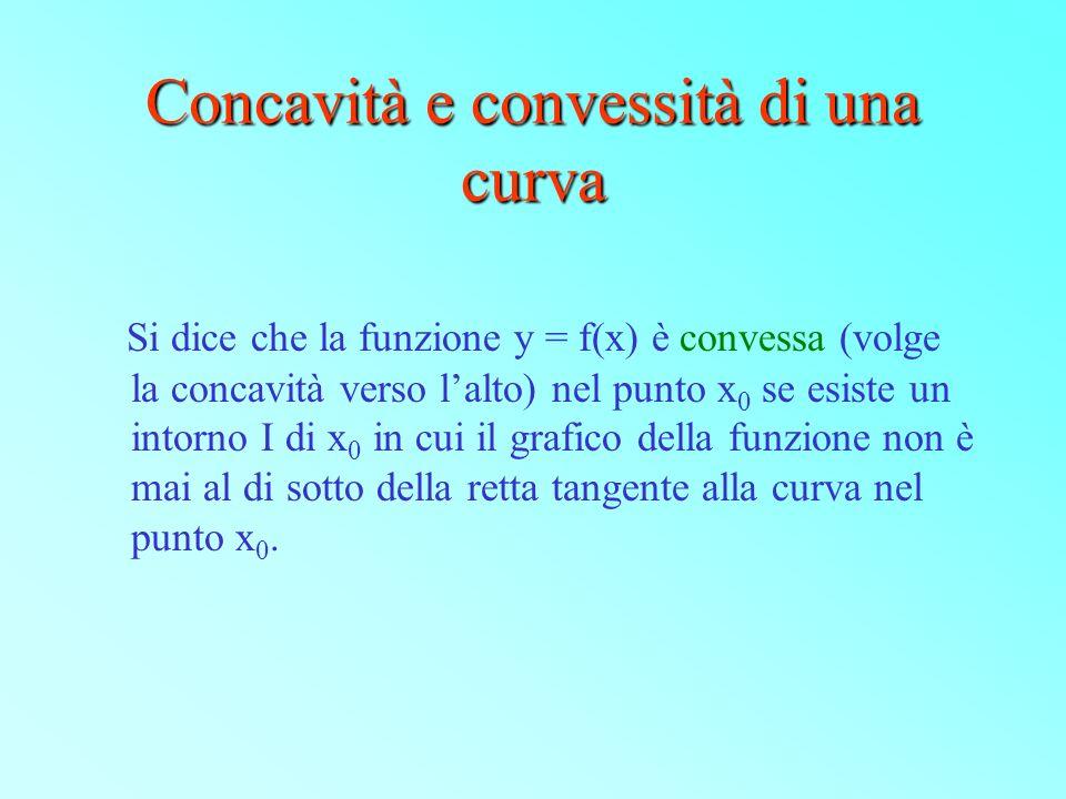 Concavità e convessità di una curva Si dice che la funzione y = f(x) è convessa (volge la concavità verso lalto) nel punto x 0 se esiste un intorno I