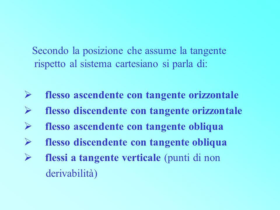 Secondo la posizione che assume la tangente rispetto al sistema cartesiano si parla di: flesso ascendente con tangente orizzontale flesso discendente