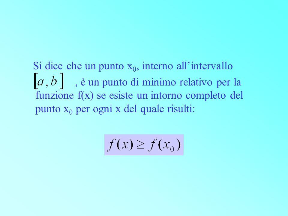 Si dice che un punto x 0, interno allintervallo, è un punto di minimo relativo per la funzione f(x) se esiste un intorno completo del punto x 0 per og