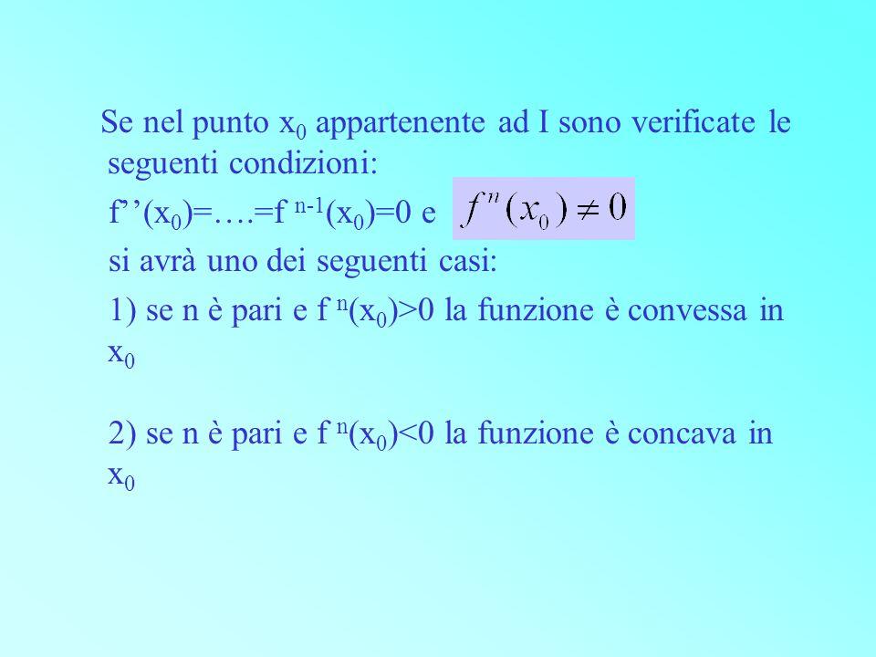 Se nel punto x 0 appartenente ad I sono verificate le seguenti condizioni: f(x 0 )=….=f n-1 (x 0 )=0 e si avrà uno dei seguenti casi: 1) se n è pari e