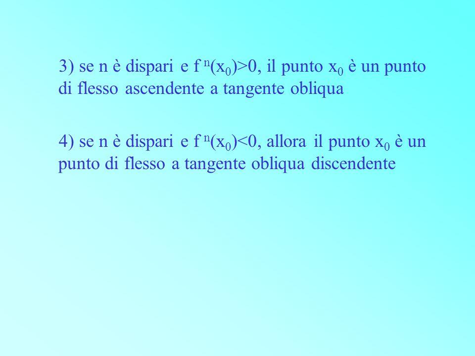 3) se n è dispari e f n (x 0 )>0, il punto x 0 è un punto di flesso ascendente a tangente obliqua 4) se n è dispari e f n (x 0 )<0, allora il punto x