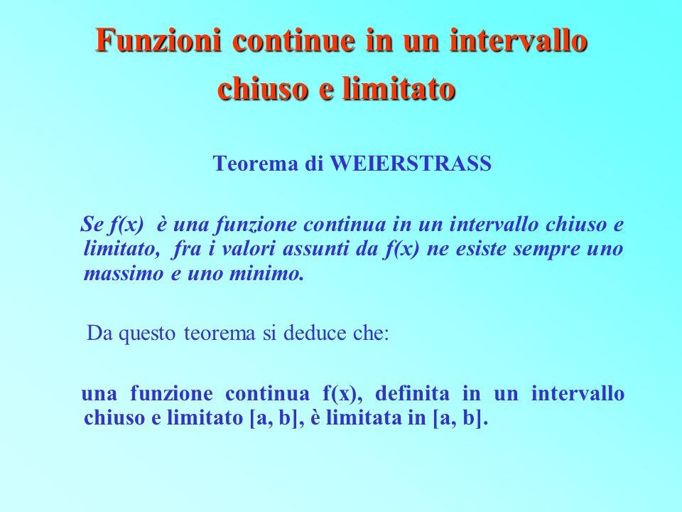 Funzioni continue in un intervallo chiuso e limitato Funzioni continue in un intervallo chiuso e limitato Teorema di WEIERSTRASS Se f(x) è una funzion
