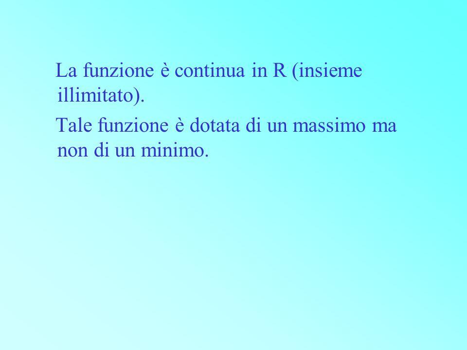 La funzione è continua in R (insieme illimitato). Tale funzione è dotata di un massimo ma non di un minimo.