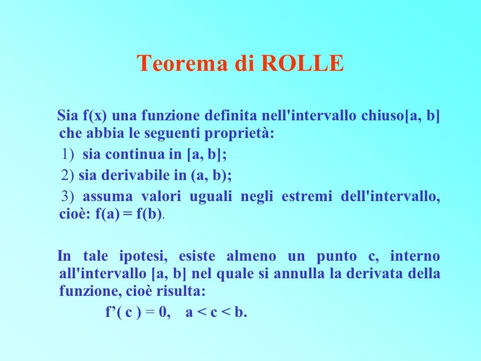 Teorema di ROLLE Sia f(x) una funzione definita nell'intervallo chiuso[a, b] che abbia le seguenti proprietà: 1) sia continua in [a, b]; 2) sia deriva