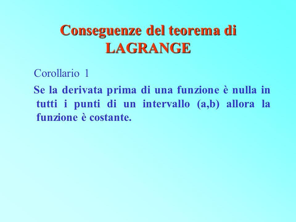 Conseguenze del teorema di LAGRANGE Corollario 1 Se la derivata prima di una funzione è nulla in tutti i punti di un intervallo (a,b) allora la funzio
