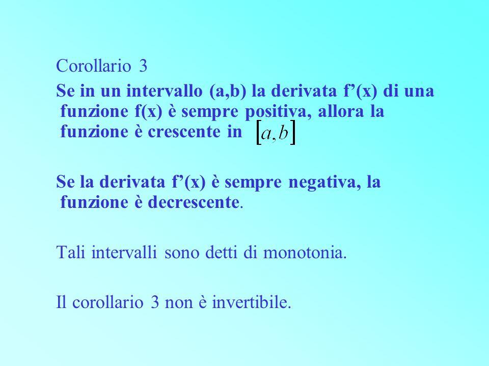 Corollario 3 Se in un intervallo (a,b) la derivata f(x) di una funzione f(x) è sempre positiva, allora la funzione è crescente in Se la derivata f(x)