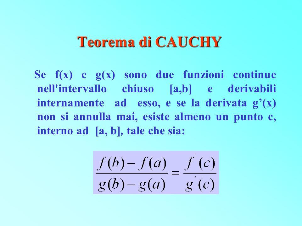 Teorema di CAUCHY Teorema di CAUCHY Se f(x) e g(x) sono due funzioni continue nell'intervallo chiuso [a,b] e derivabili internamente ad esso, e se la