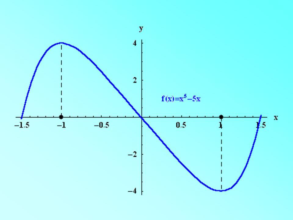 Secondo criterio Teorema Sia f(x) una funzione definita in un intervallo e ivi ammetta derivate prima, seconda, terza continue.