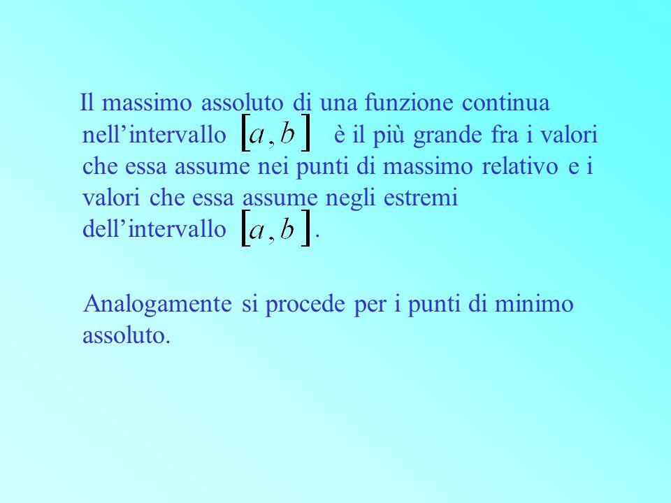 Il massimo assoluto di una funzione continua nellintervallo è il più grande fra i valori che essa assume nei punti di massimo relativo e i valori che