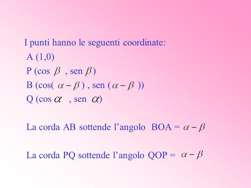I punti hanno le seguenti coordinate: A (1,0) P (cos, sen ) B (cos( ), sen ( )) Q (cos, sen ) La corda AB sottende langolo BOA = La corda PQ sottende