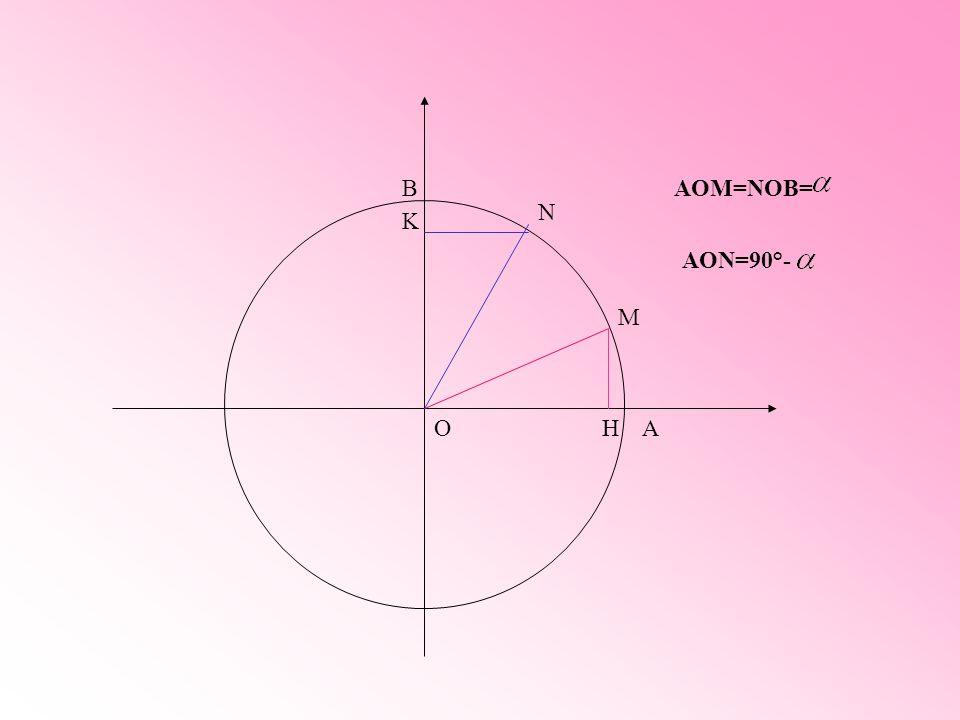 Formule di addizione e sottrazione A B P Q OAOB= POA = QOA=