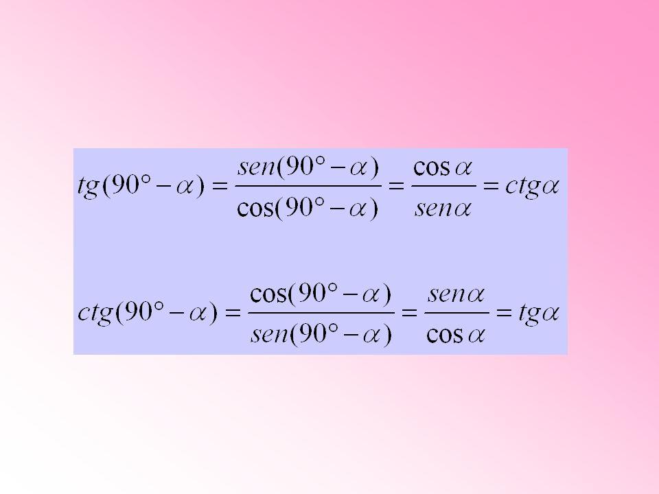 Costruendo altri triangoli congruenti al triangolo MOH, si ottengono le altre formule degli angoli associati