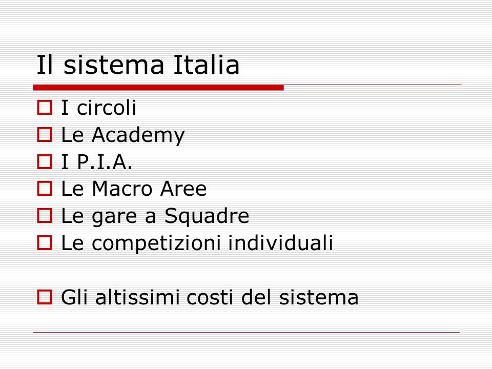 Il sistema Italia I circoli Le Academy I P.I.A.